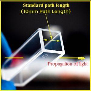 Cuvette Path Length