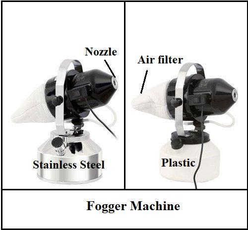Fogger Machine, Fogging