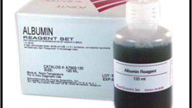 Albumin:- Hypoalbuminemia, ACR, BCG Method for Measurement
