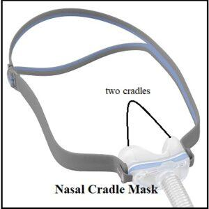 CPAP Mask, Nasal Cradle Mask
