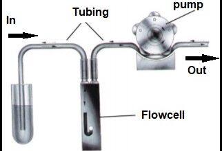 Flowcell