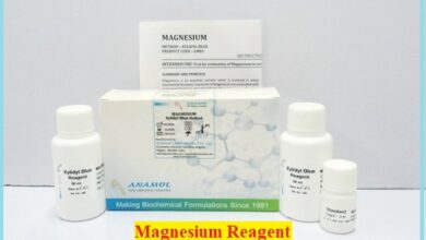 Magnesium:- Range, Cause, Symptom and Xylidyl Blue Method of Testing