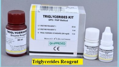 Triglycerides, GOD-POD Method