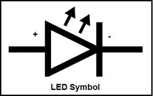 LED Symbol