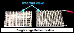 Peltier Module
