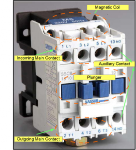 Parts of Magnetic Contactor