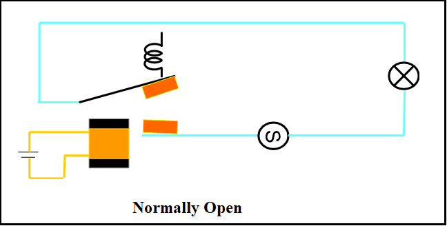 Normally Open Condition of Electromagnetic Relay