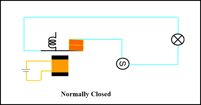 Normally Closed Condition of Electromagnetic Relay