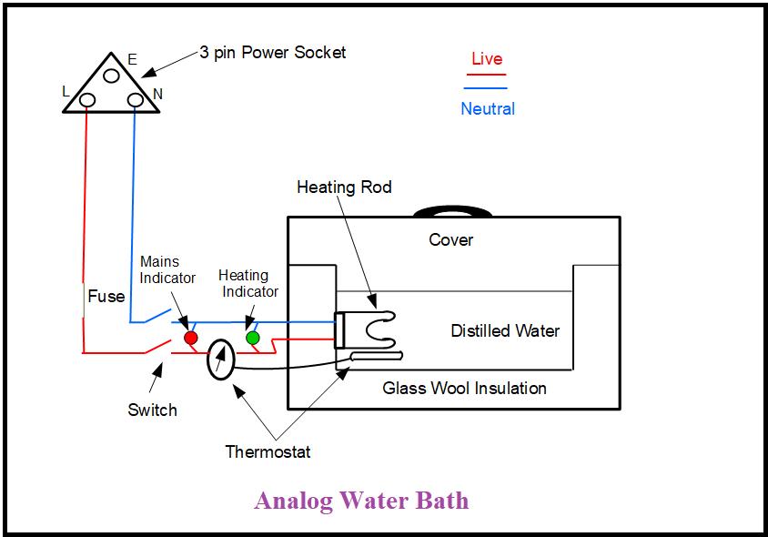 Analog Water Bath